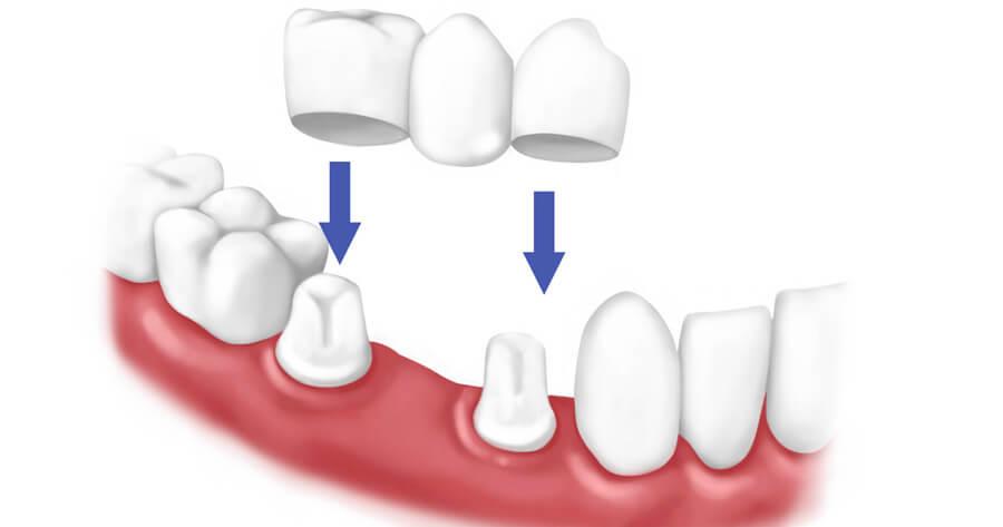 Myra стоматологическая клиника по здоровью